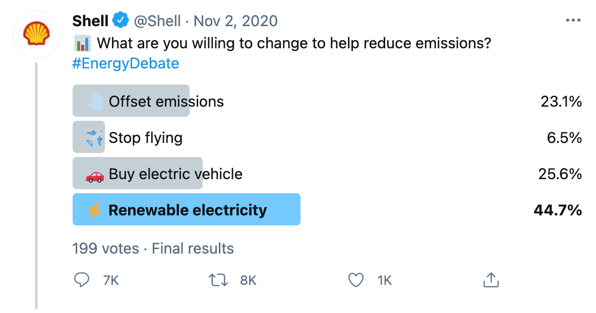 Shell greenwashing twitter climate poll