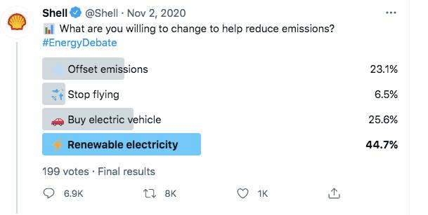 Greenwashing examples - Shell Poll-min